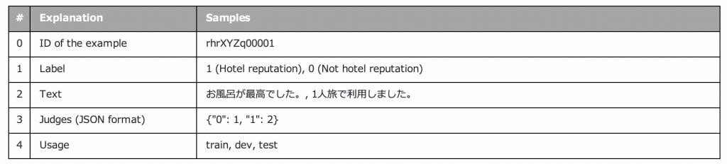 data_rhr
