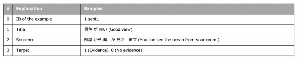 evidence_identification_dataset
