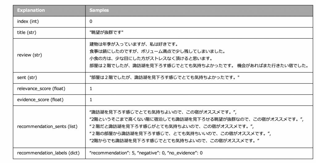 org_evidence-based_explanation